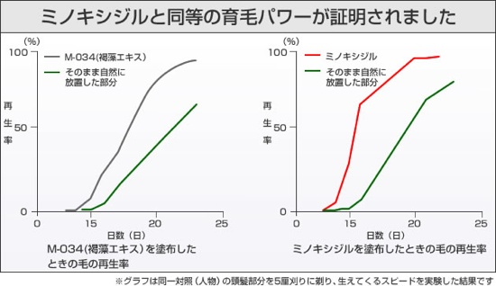 m034%e3%82%b0%e3%83%a9%e3%83%95