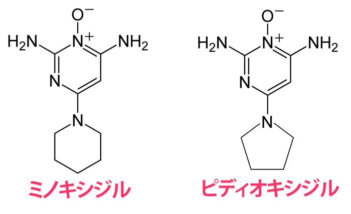 pidioxidil